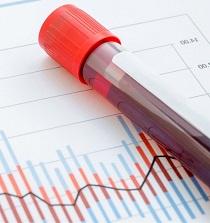 Норма гликированного гемоглобина у женщин: таблица показателей по возрасту